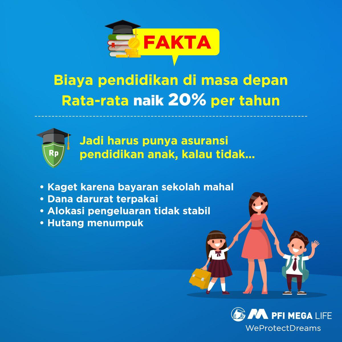 Fakta Dana Pendidikan Anak Pendidikan Sekolah Investasi