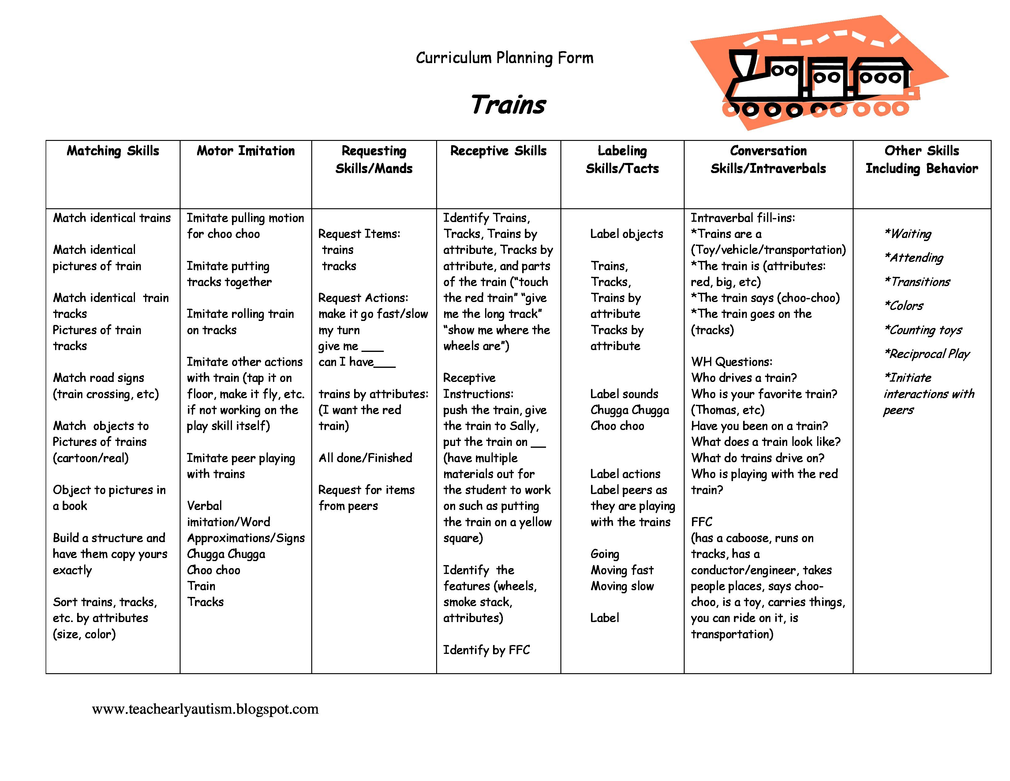 Teach Early Autism Curriculum Sheet For Play And Language Skills