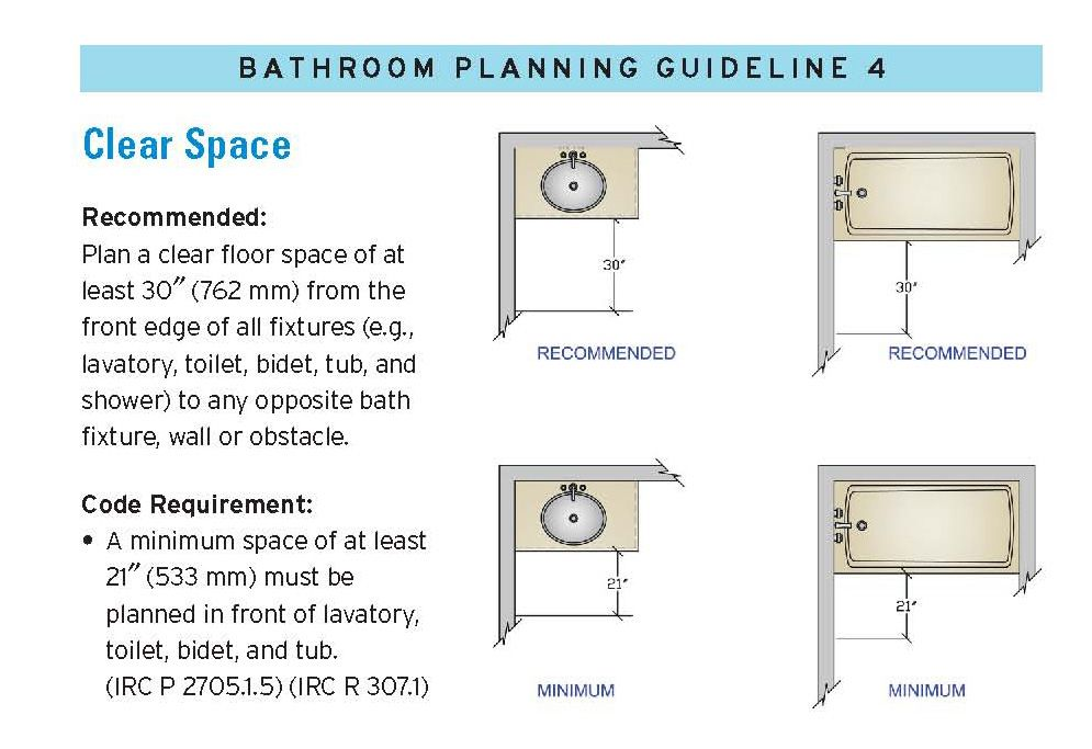 Clear Space | Kitchen and Bath Design Cheat sheet | Pinterest | Bath on space wall designs, space car designs, space landing designs, space travel designs, space art designs, space door designs, space lighting, space house designs, space jewelry designs, space room designs, space window designs, space bedroom designs, space elevator designs, space bus designs, space home,