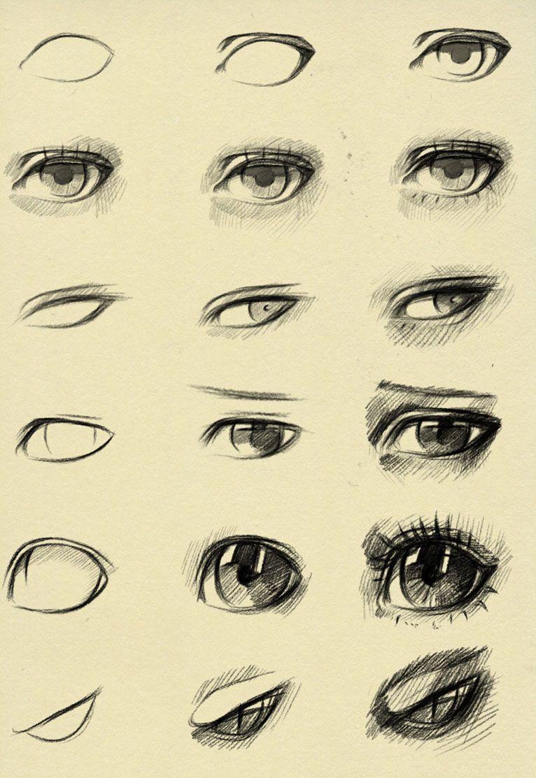 Eyes reference by ryky.deviantart.com on @deviantART
