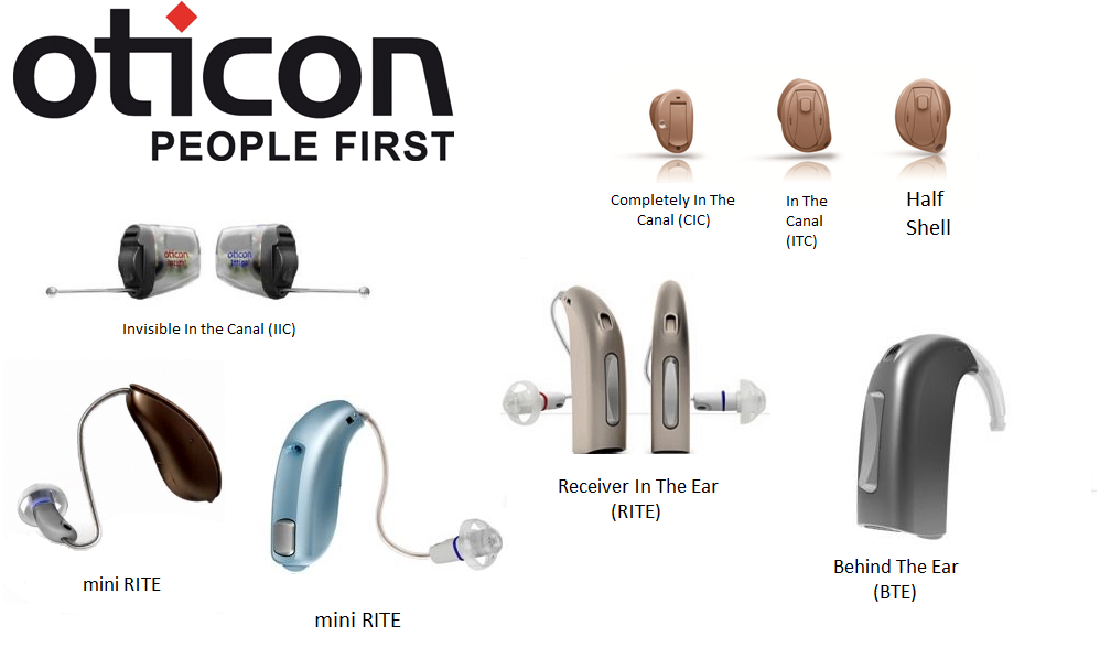 Pin On Hearing Aid Technology