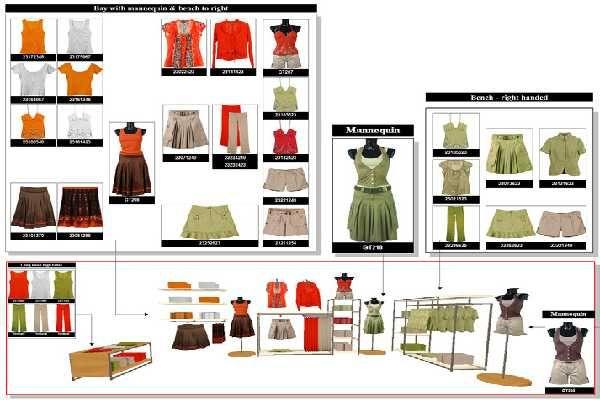 Retail Planogram Software – Articleblog info