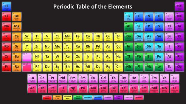 Periodic table with 118 elements dark background ayanna room periodic table with 118 elements dark background urtaz Gallery