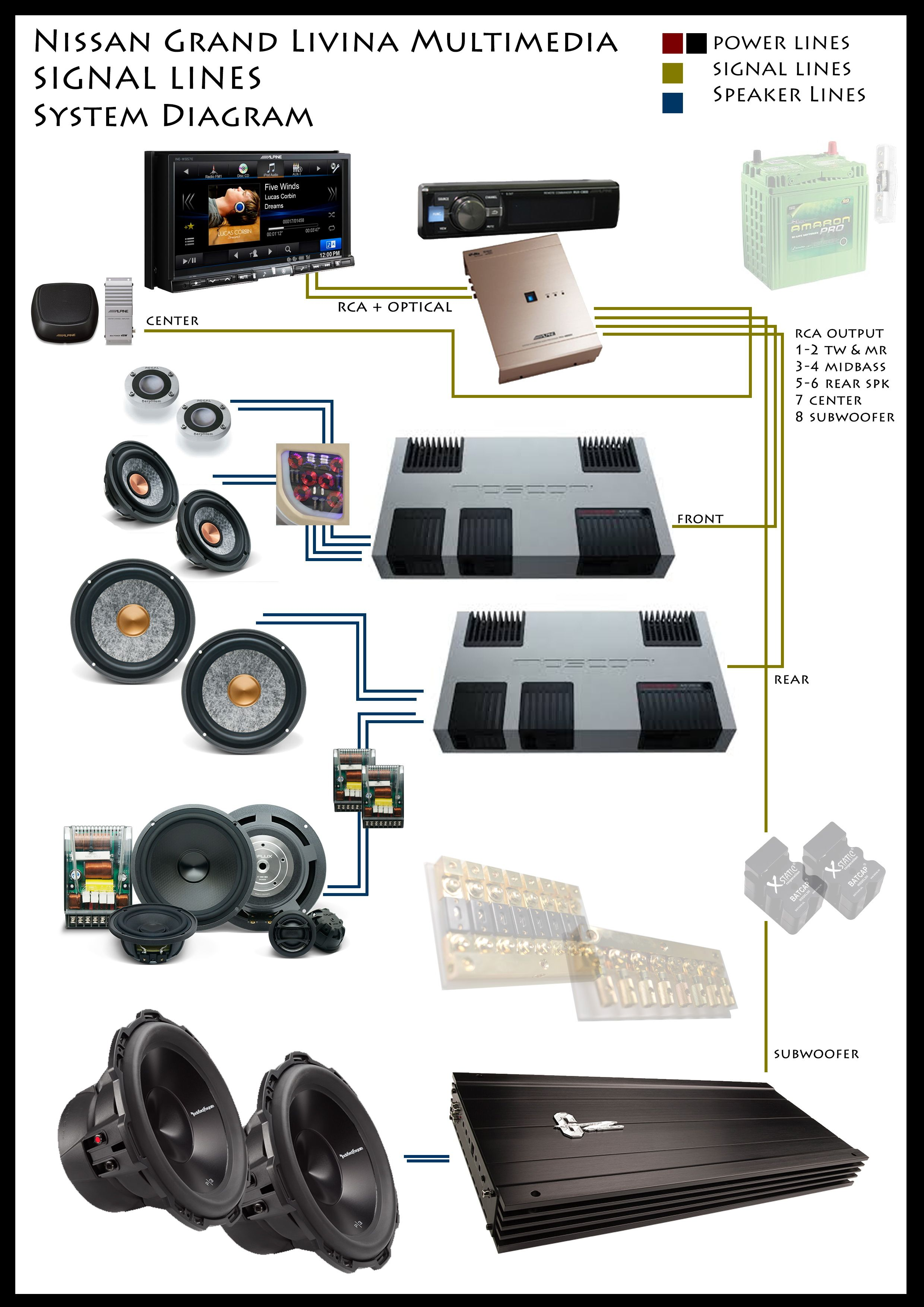medium resolution of nissan grand livina emma champions multimedia 5 1 class by www cartens audio com