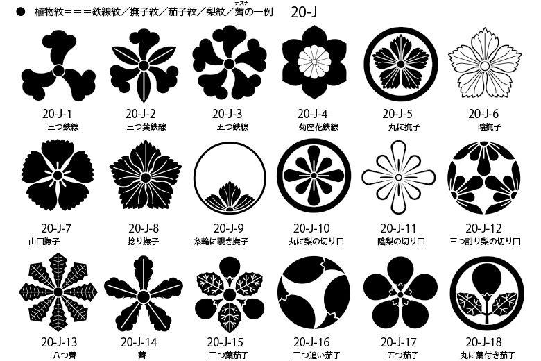 家紋 植物紋の一例 鉄線紋 茄子紋 撫子紋その他 Japanese