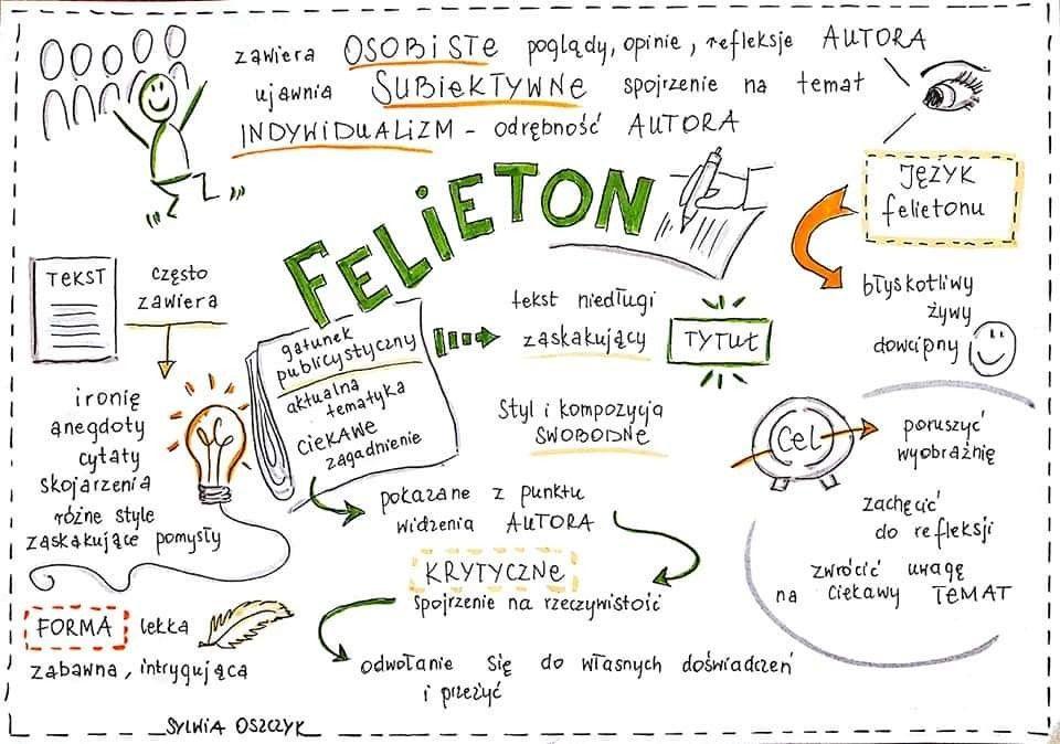Felieton | School notes, High school life, Polish language