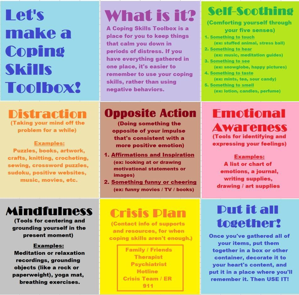 Coping Skills Toolbox Coping skills, Therapy activities