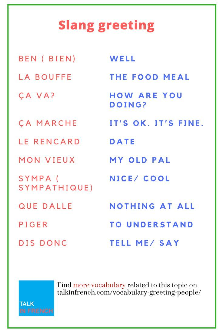 French vocabulary not learned in school slang greetings anglais french vocabulary not learned in school slang greetings anglais pinterest pdf people and language m4hsunfo