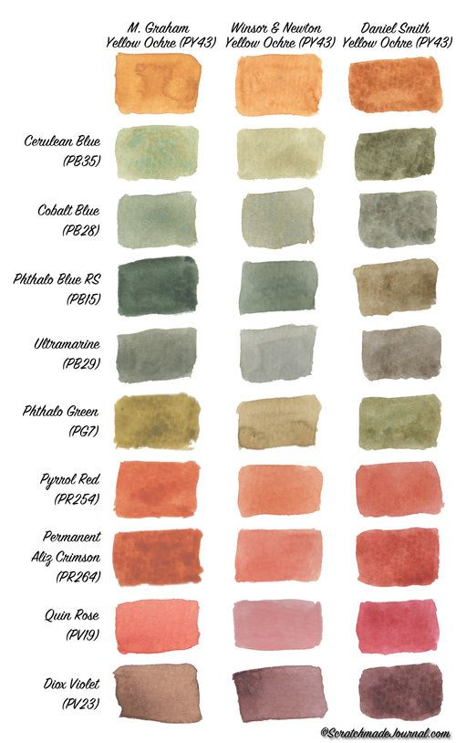 Comparing Mixing Yellow Ochre Watercolor Color Mixing Chart
