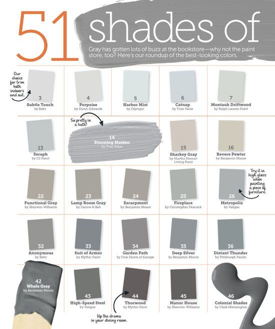 color place paint grey shades | looking for gray paints here are