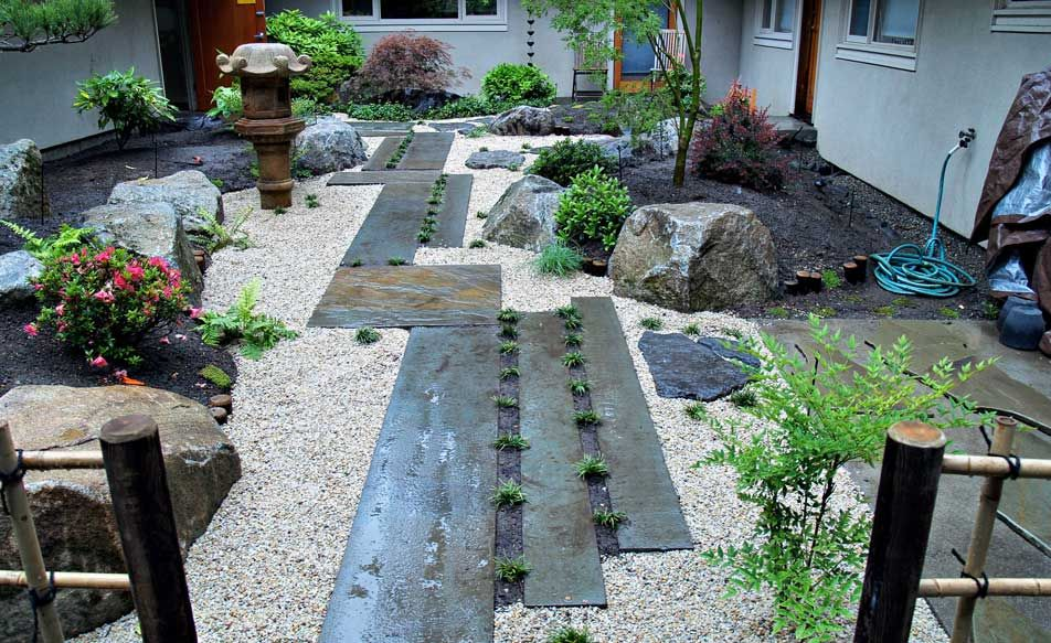 small garden landscaping gardening ideas for children garden landscape design photos 795x387 home improvement ideas pinterest - Rock Home Gardens