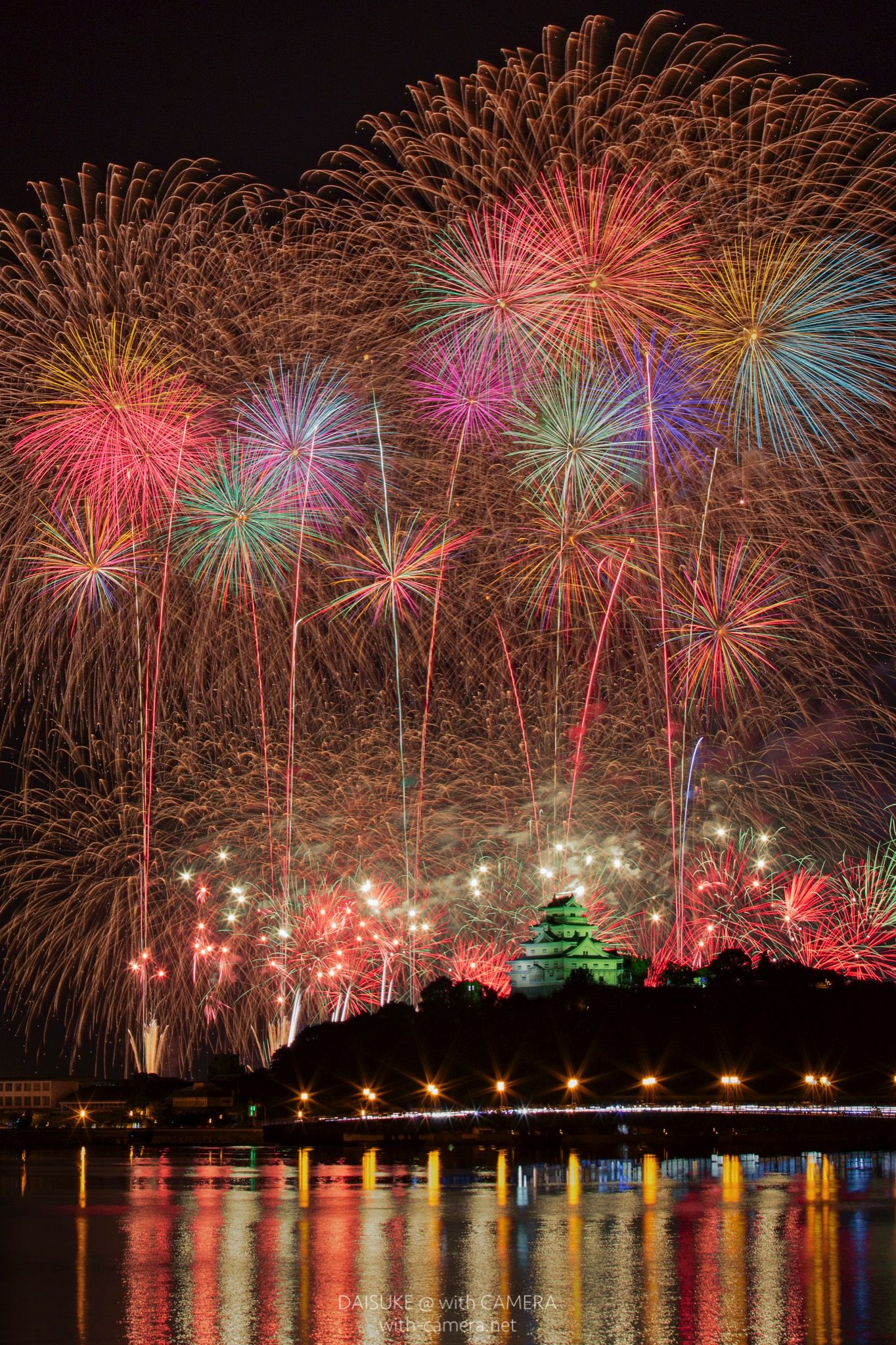 Pin by s chang on c in 2019 | Firework colors, Best