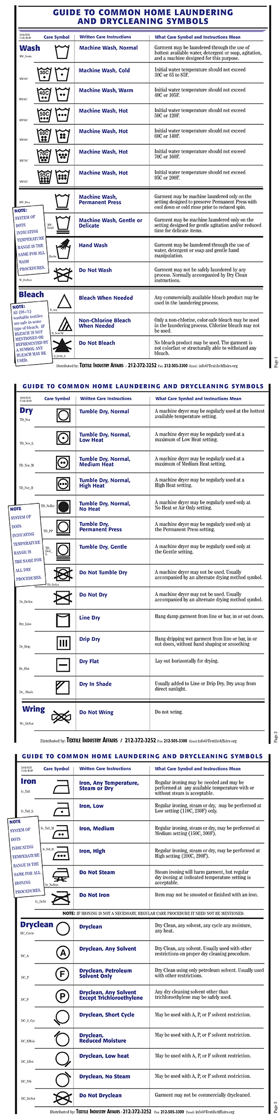 Guide To Common Home Laundering And Dry Cleaning Symbols For The