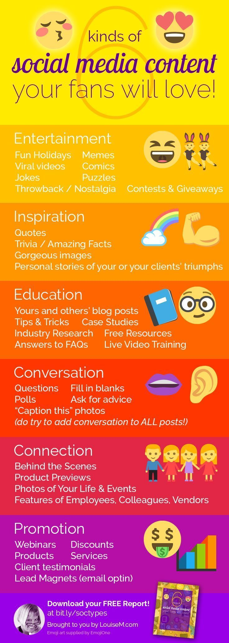 6 Social Media Content Categories To Delight Your Fans Gallery