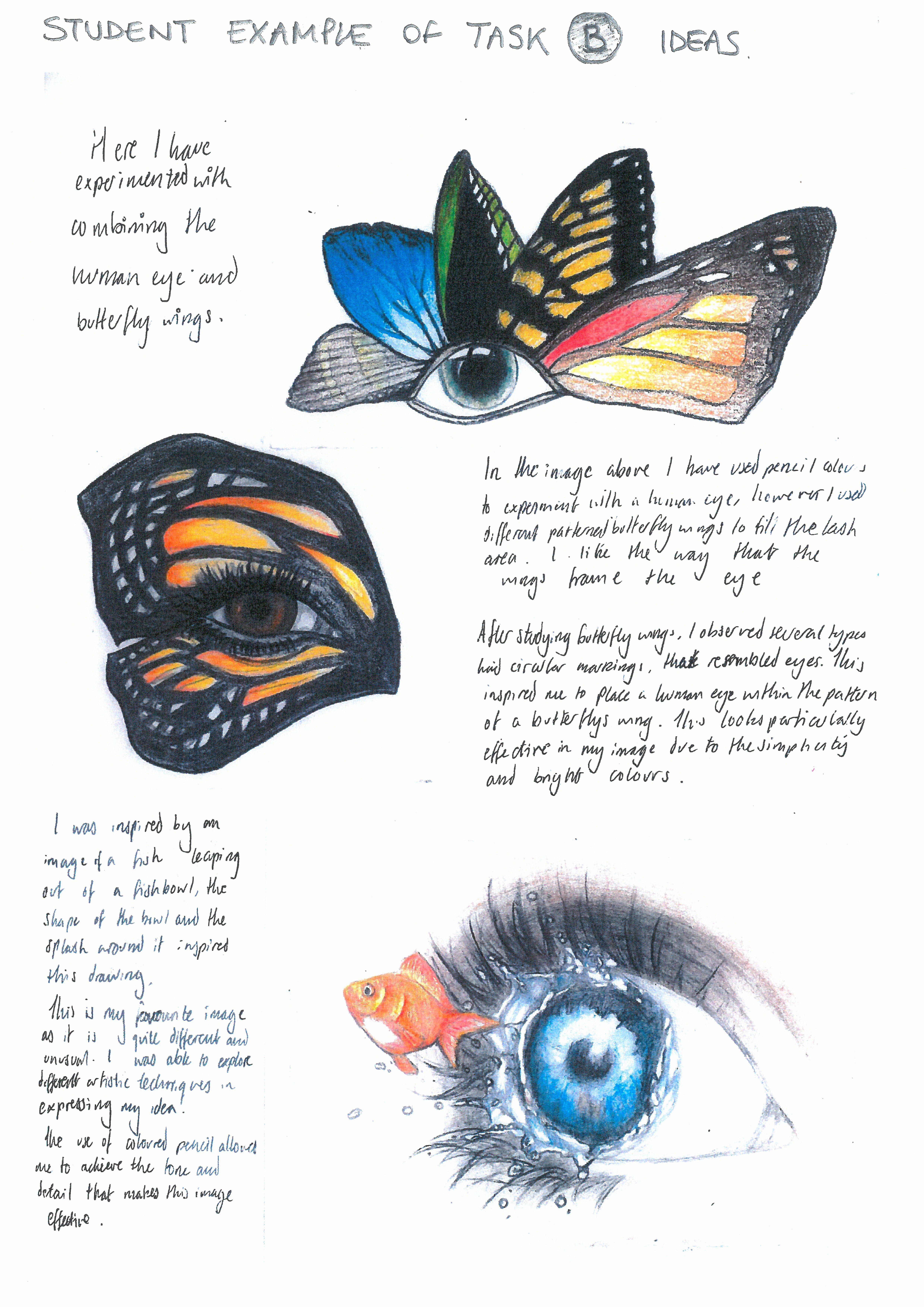 Pin On Art Journal Sketchbook