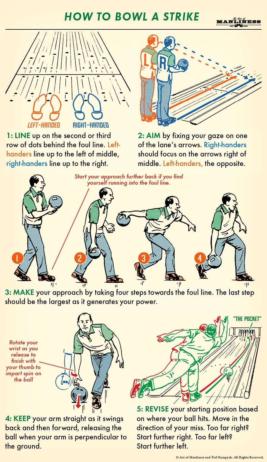 How To Bowl A Strike Art Of Manliness Bowling Bowling Tips