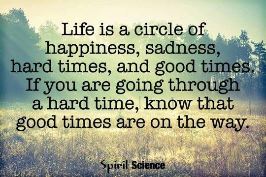 Circle Of Life Tough Times Quotes Inspirational Quotes About Strength Quotes About Hard Times