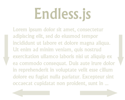 Endless js – Infinite Scroll on HTML Element #jQuery