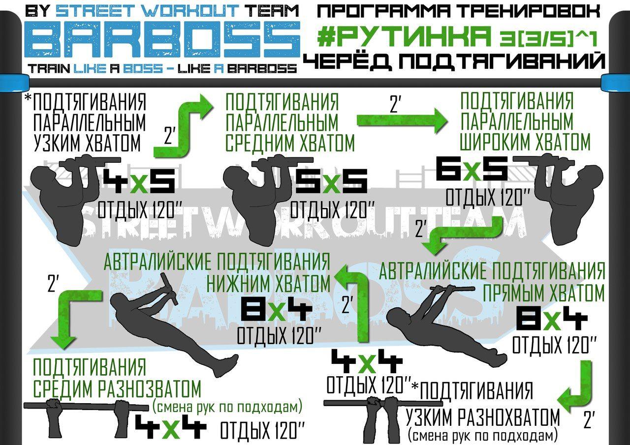Картинка система тренировок