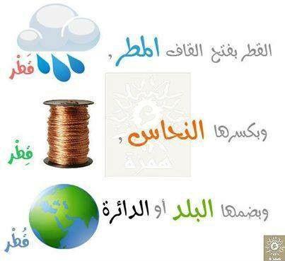 فائدة اللغة العربية Arabic Language Learning Arabic Learn Arabic Language