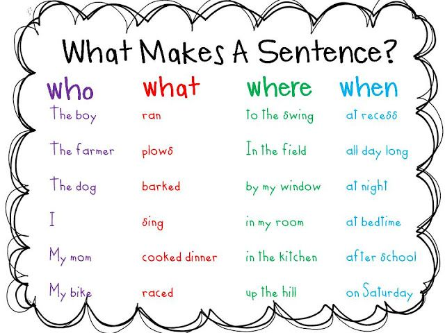 Tunstall's Teaching Tidbits: writing complete sentences. Repinned by ...