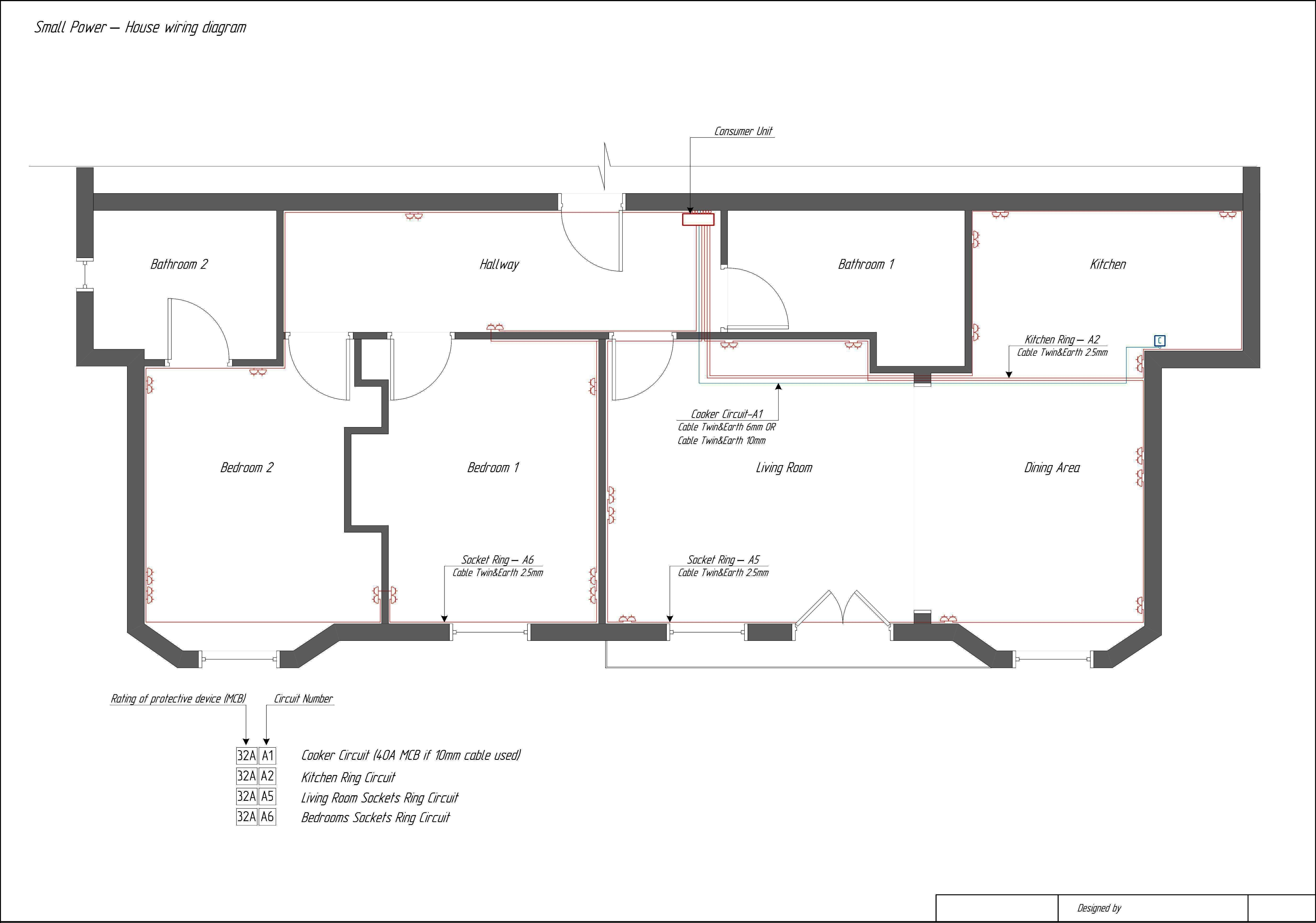 13 Good Wiring Diagram For House Outlets Design With
