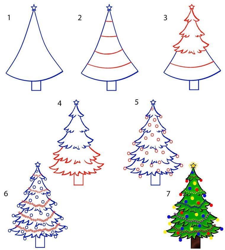 Idea Disegni Facili Da Fare Come Disegnare Un Albero Di Natale