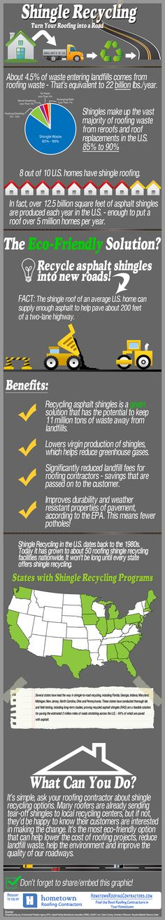 Shingle Recycling Infographic Turn Your Roof Into A Road Roofing Recycling Facts Shingling