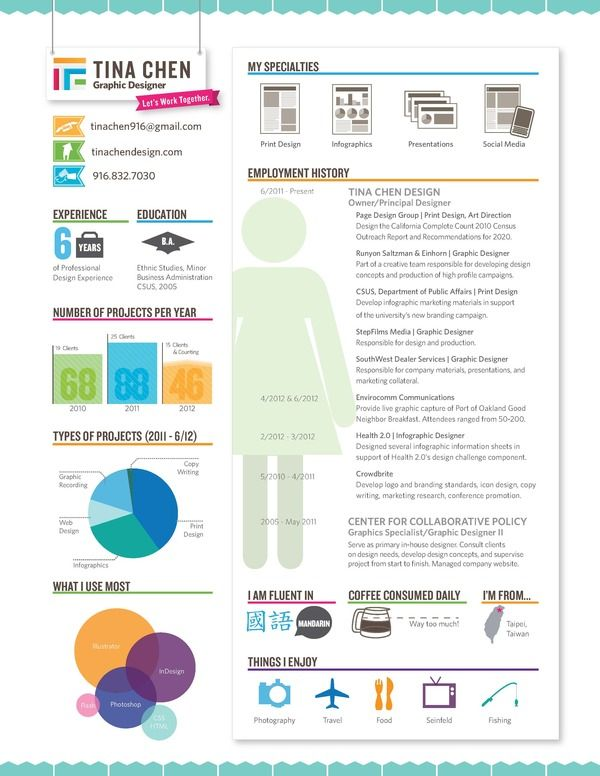 Personalinfographic Resume Large Jpg 600 776 Infographic Resume Visual Resume Graphic Design Resume