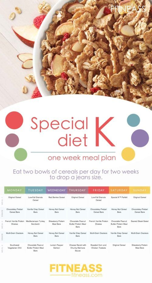 Special K Diet One Week Meal Plan Special K Diet Ketogenic Diet Meal Plan Ketogenic Diet Food List