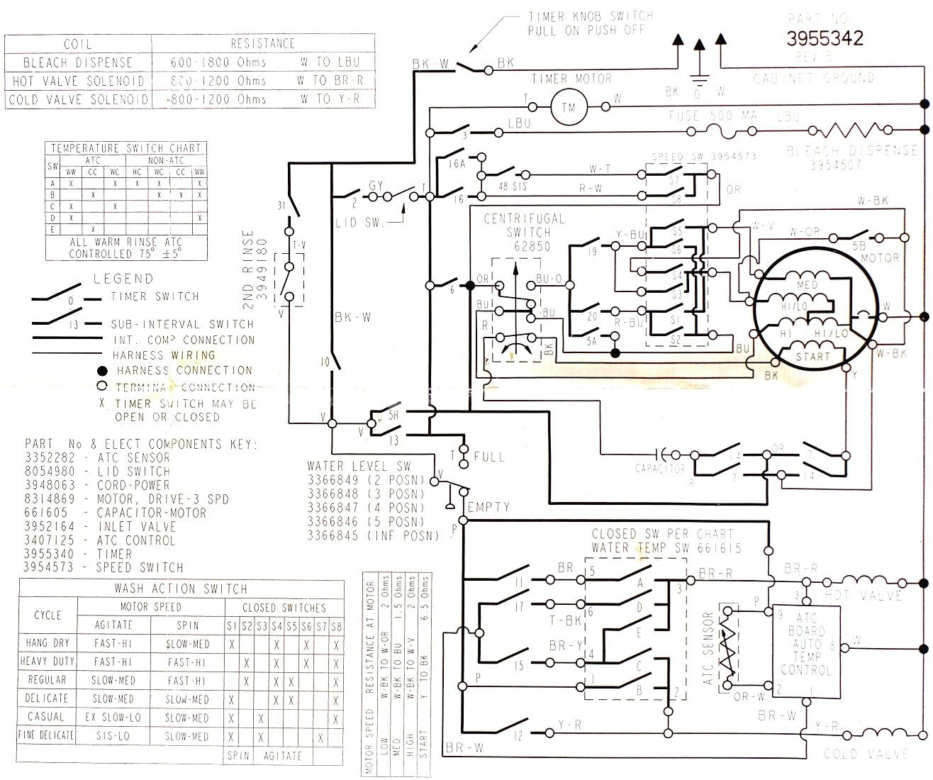 16 Great Ideas Of Wiring Diagram Of Washing Machine References Https Bacamajalah Com 16 Gre Whirlpool Washing Machine Washing Machine Motor Washing Machine