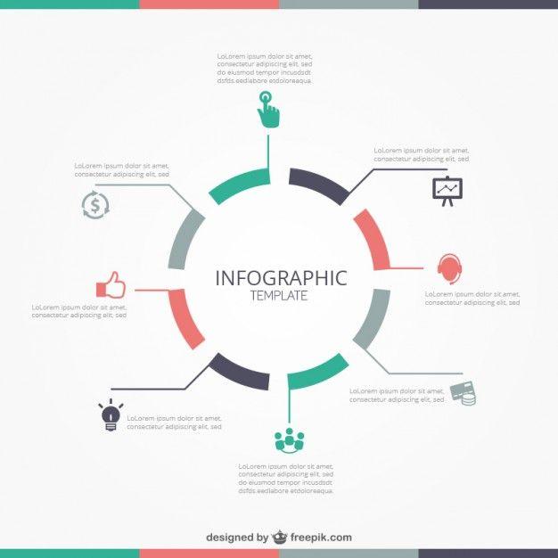 Mod Le Infographique Ronde Alibaba International Pinterest