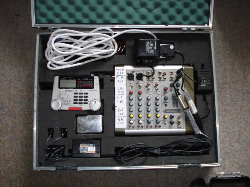 2b207f4d1736e83d9c5993d7dbdb37ac nice clean case style iem drummers in ear monitor systems Shure Wired In-Ear Monitors at soozxer.org