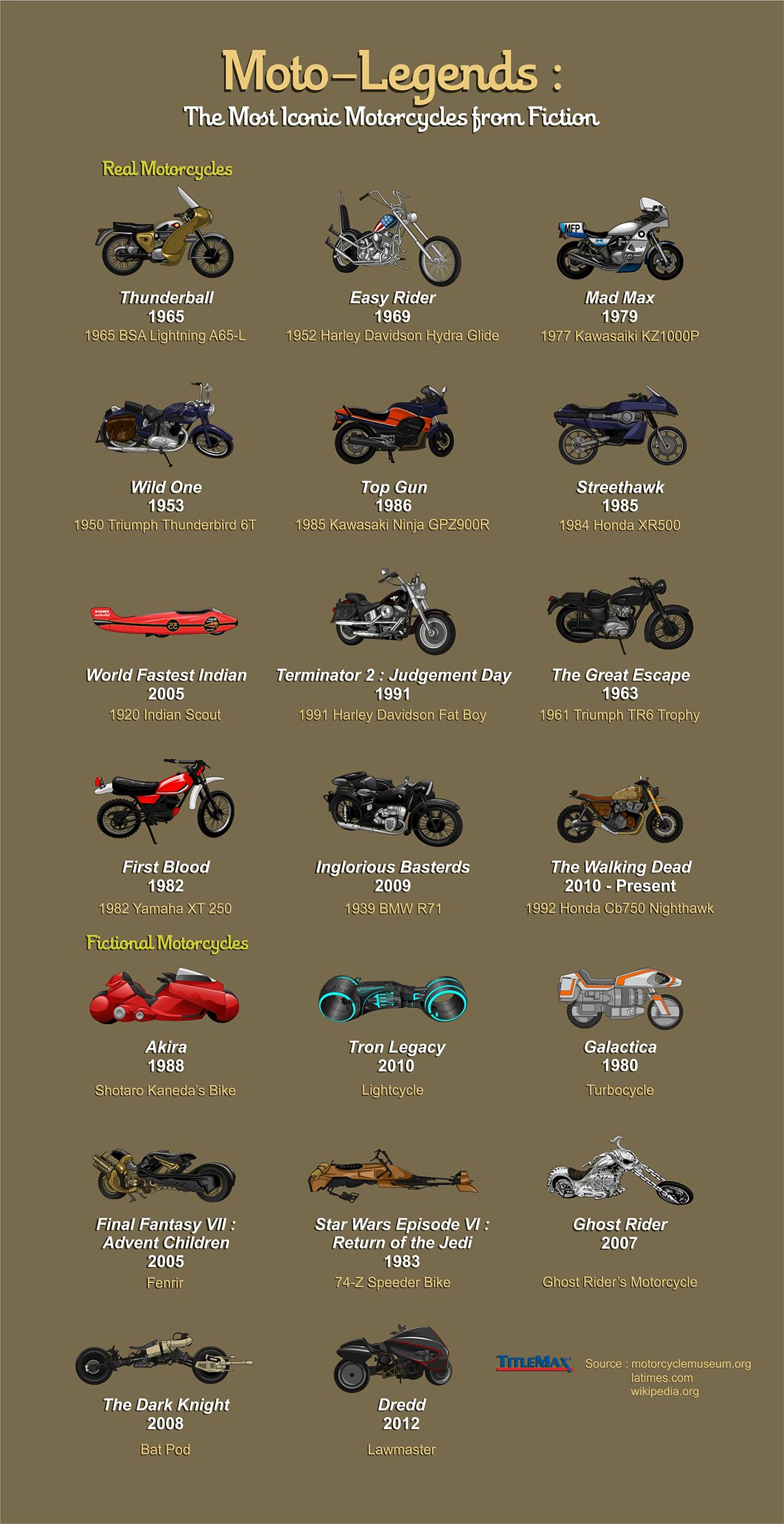 Moto Legends Most Iconic Motorcycles Interesting Things Penta Marine Engine Parts Further Ducati Diagram Besides 50cc Began To Achieve Mainstream Popularity In The United States Years Following World War Ii