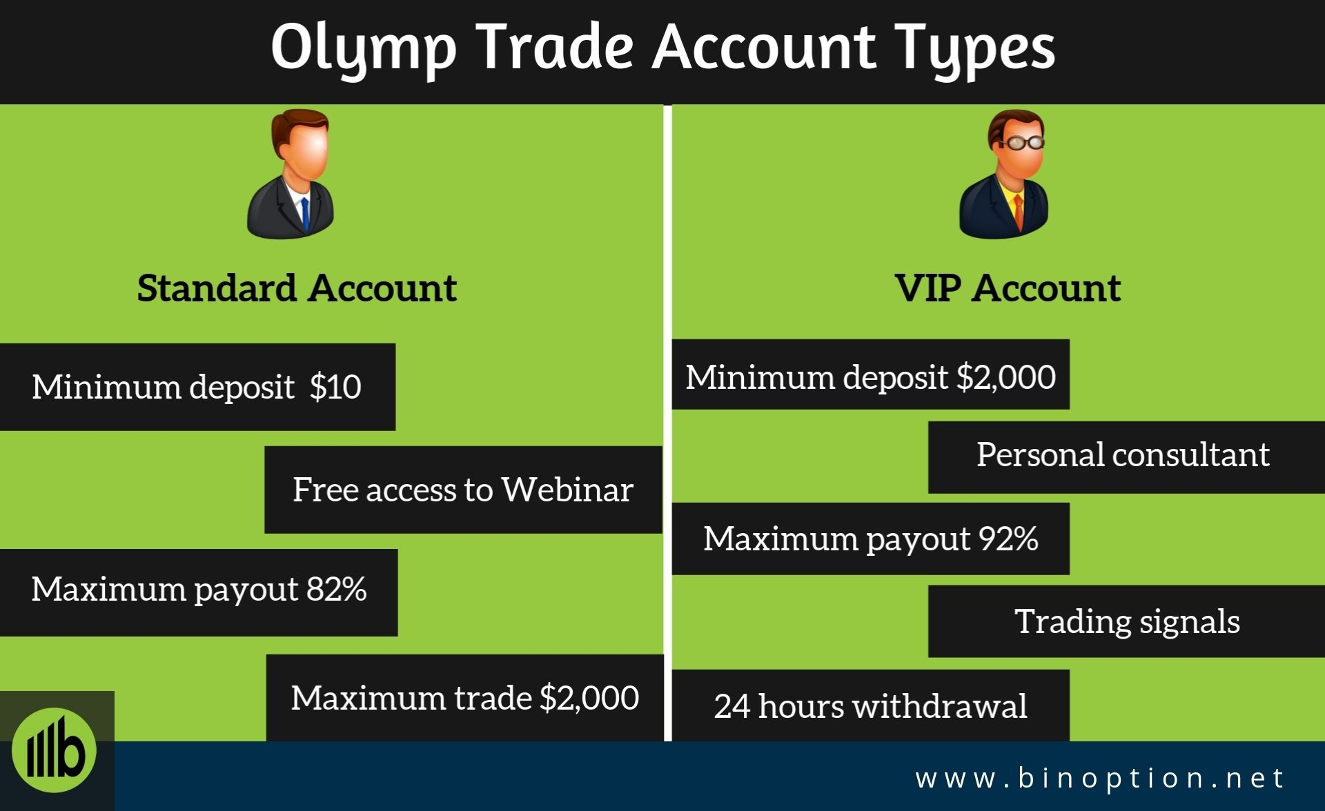 Olymp Trade Online Trading Trading Brokers Accounting