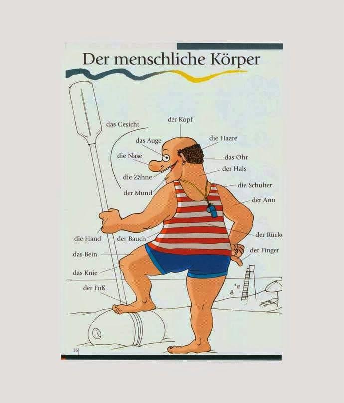 körperteile - Google Търсене | Deutsch spielerisch lernen ...