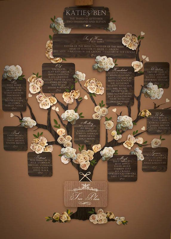 Wedding Seating Chart Creative Ideas Planning Etiquette Bridal Guide Magazine