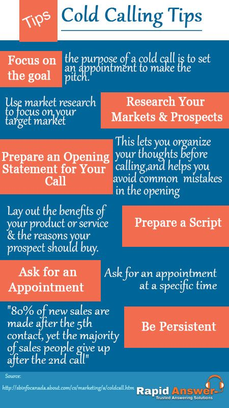 Cold Calling Tips #tuesdaytips #infographic | Rapid Answer