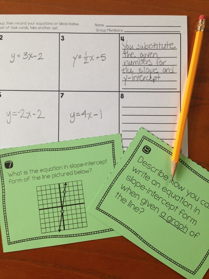 Writing Equations In Slope Intercept Form Task Card Activity