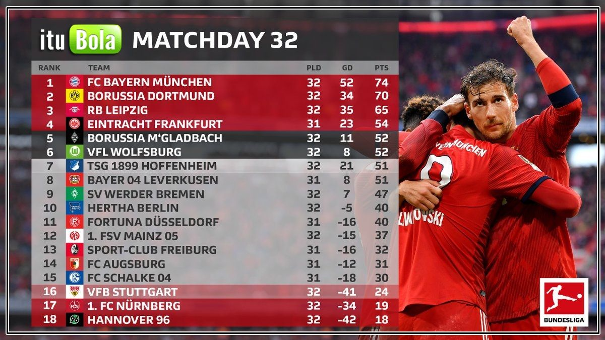 Bayern Have One Hand On The Meisterschale Menjamu Hannover Di Allianz Arena Bayern Munchen Diambang Gelar Juara Bundesliga 2018 19 Denga Hannover Juara Marvel