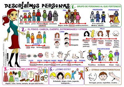 Imagen de http://www.actiludis.com/wp-content/uploads/2013/05/Descripci%C3%B3n-de-Personas-P.png.