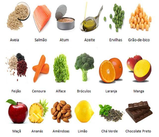 Alimentos Que Emagrecem E Ajudam A Perder A Barriga Rapido Com