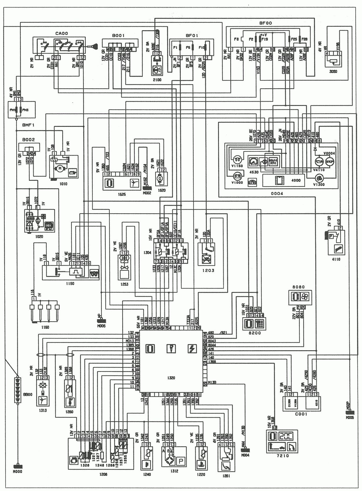 Unique Citroen Dispatch Glow Plug Relay Wiring Diagram