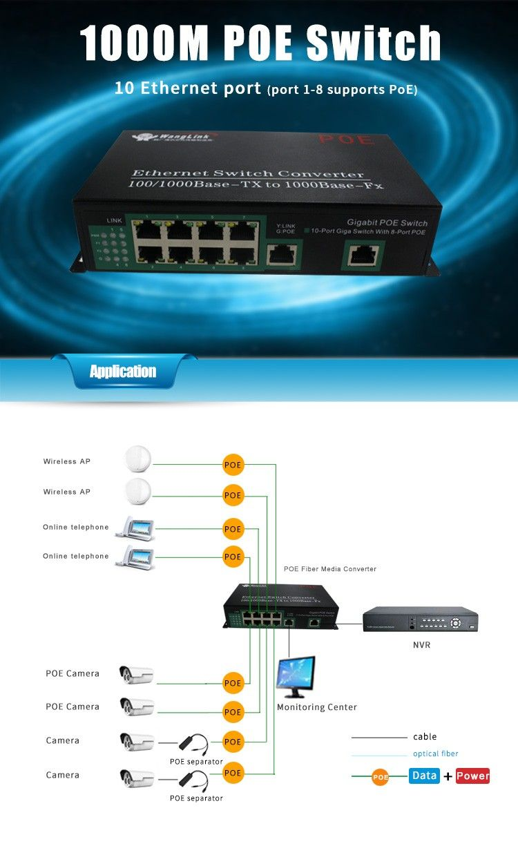 Wanglink 1000 Base Poe Switch For Ip Camera Poe Ethernet Network Switch View Poe Ethernet Network Switch Wanglink Product Details From Shenzhen Wanglink Commu Security Cameras For Home Network Switch Cctv