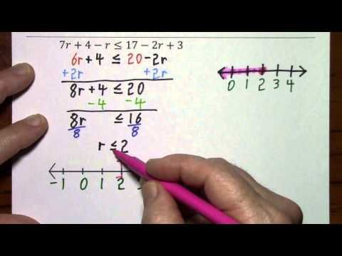 6 Solve Inequalities Graph Solutions Write Solutions In Interval Notation Youtube Notations Graphing Writing