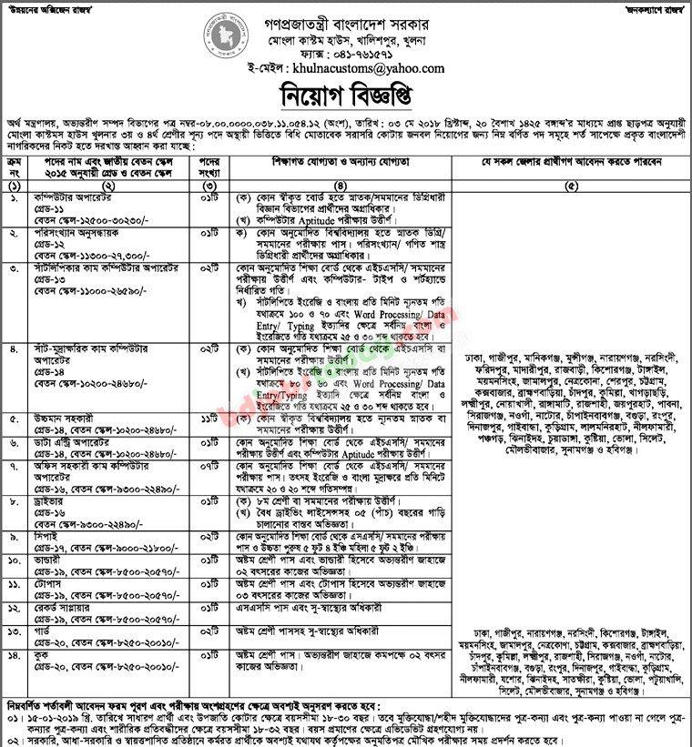 MCH Job Circular 2019 | মোংলা বন্দর