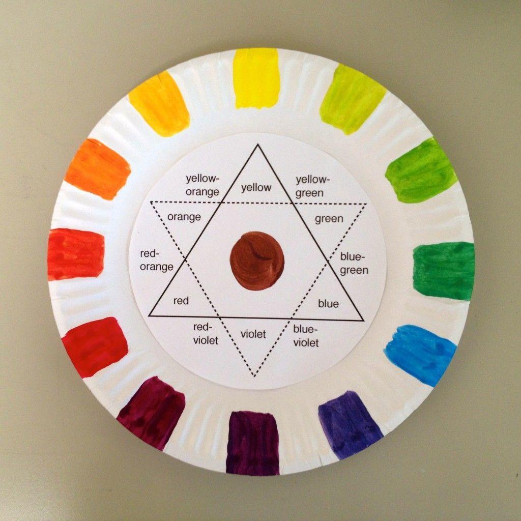 roue de couleur sur papier plate bricolage pinterest art plastique art et ecole art. Black Bedroom Furniture Sets. Home Design Ideas