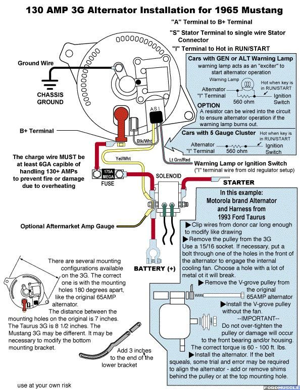 Ford F150 Alternator Wiring Diagram : Ford alternator wiring diagram