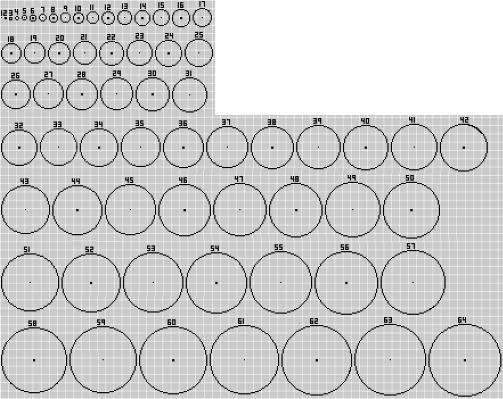 pin minecraft sphere diagram on pinterest