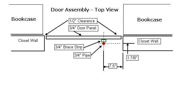 Free Hidden Door Plans How To Build A Hidden Door For A Safe Room Door Plan Hidden Door Bookcase Bookcase Plans